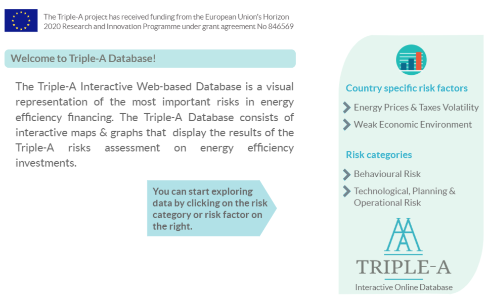 Database on Energy Efficiency Financing